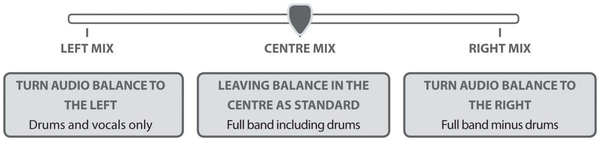 Drummers Worship Split Tracks