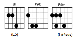 Same old chords new shapes
