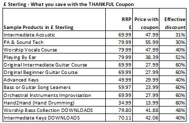 Sterling savings