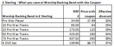 WBB Sterling