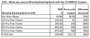 WBB USD